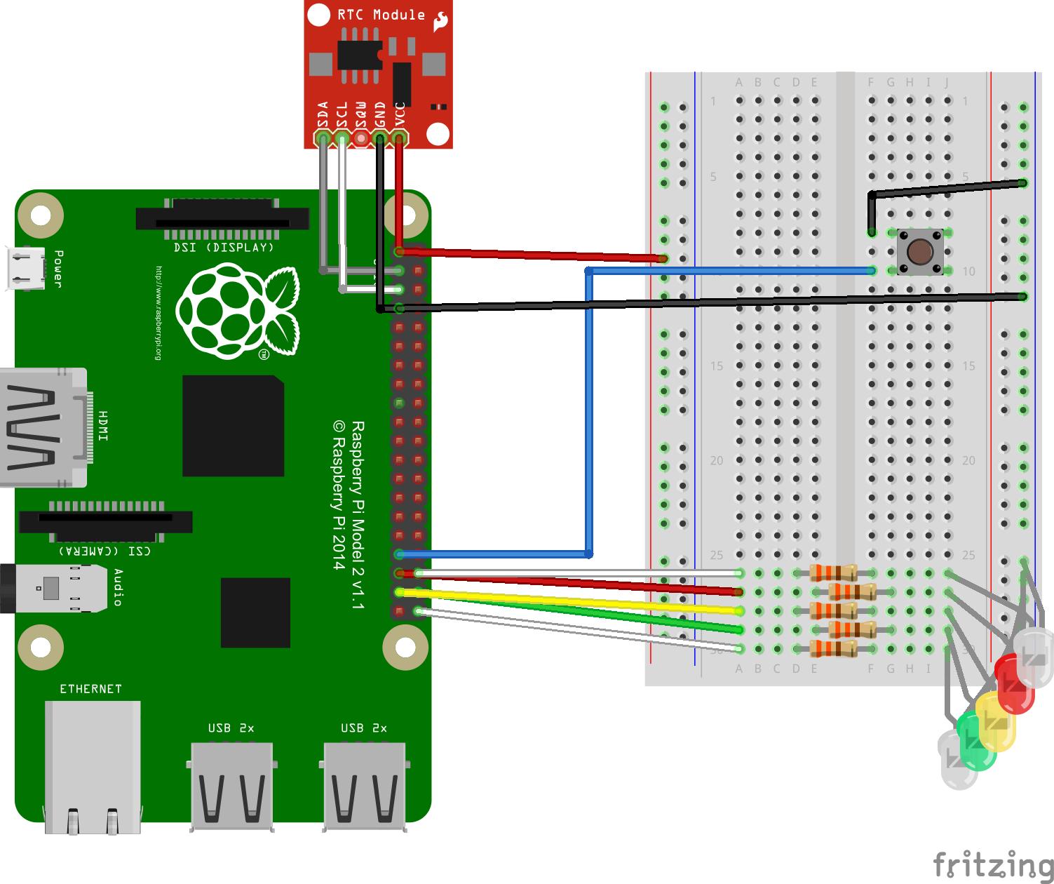 Basic GPIO on the Raspberry Pi